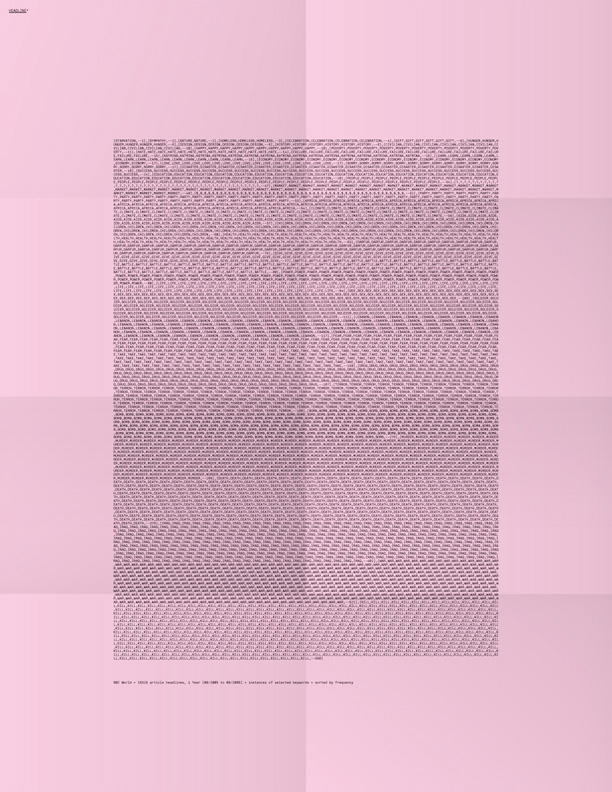 Abi Huynh: 17×22, Issue 3