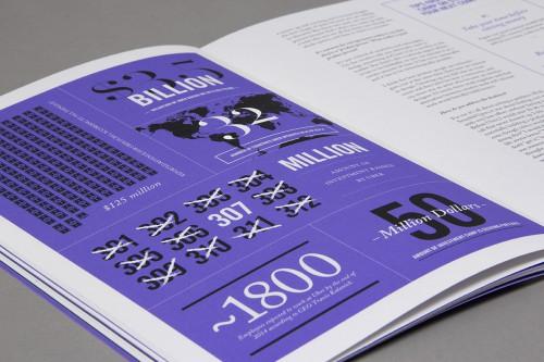 Raewyn Brandon, Matias Corea- 99U Quarterly Magazine Issue 1 - 016